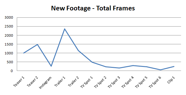 footagedata-frames