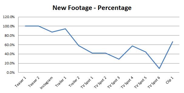 footagedata-percentage