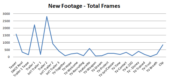 roguefootage-frames