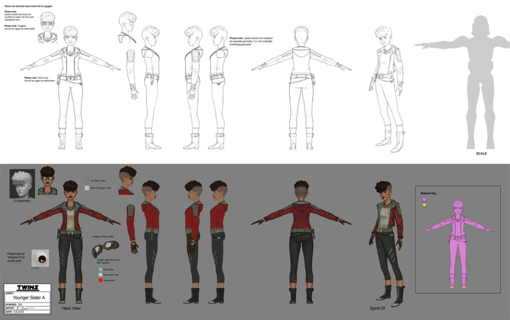 Rafa character design sheet